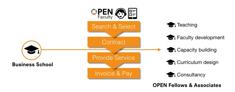 OPEN-Faculty-graphic